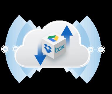 IPWorks Cloud Crack v20.0.739 With Serial Key [2021]